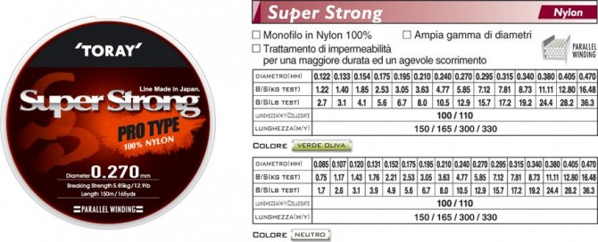 super strong - toray